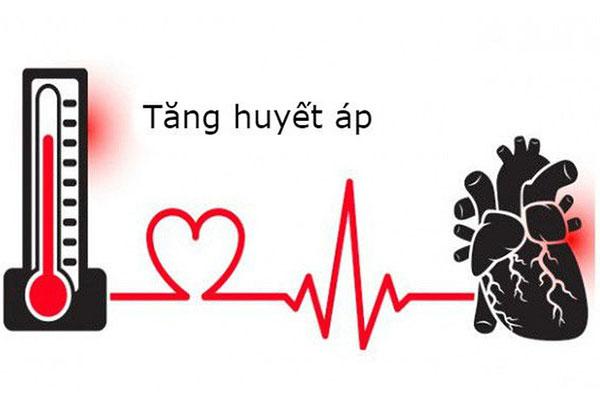 Tăng huyết áp cũng là nguyên nhân gây loạn nhịp xoang