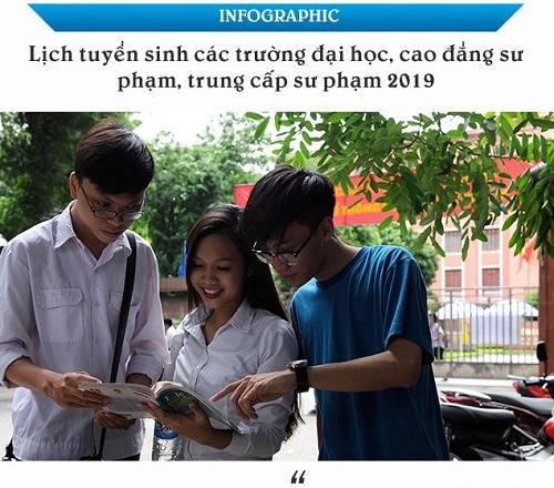 Thí sinh thảo luận về lịch thi THPT quốc gia 2019