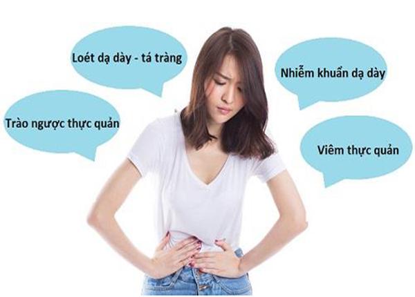 Thuốc được dùng để điều trị các rối loạn về dạ dày và thực quản như trào ngược axit, viêm loét
